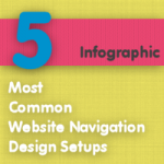 5-most-common-navigation-infographic-thumbnail